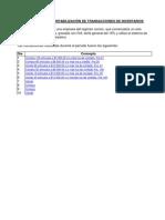 Caso I Inventarios.xls