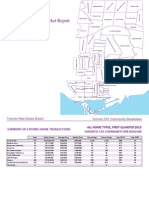 Sales in Central Toronto June 2013