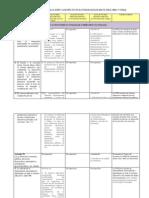 Analisis NCPE y Estatutos
