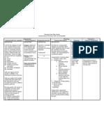 Nursing Care Plan Guide