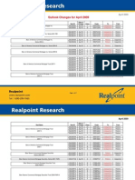 Realpoint CMBS