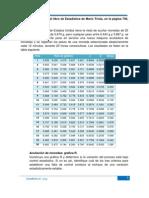 Varianza - Estadística