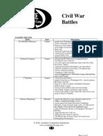 ACE Civil War Battles