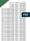 Pricelist Apartemen Pluit Seaview Tower Bahama 02 Juli 2013