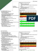 Power Grid Summary All Maps