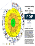 Personalised Learning with Blooms Taxonomy and the Padagogy Wheel