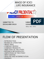 Brand Image of Icici Prudential Life Insurance