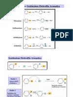 Benzene (Reazioni) - Chimica organica