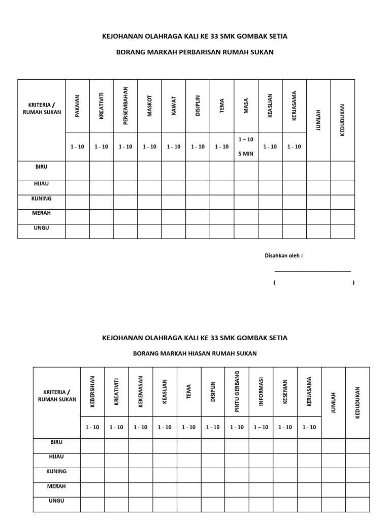 Kejohanan Olahraga Kali Ke 33 Smk Gombak Setia Borang Markah