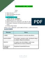Propiedades Del Acero_presentacion Clases