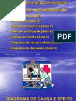 Aula9 - Diagrama de Causa e Efeito e Diagrama de Dispersão