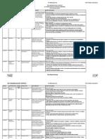 2012 the Mining Industry Survey Position Summaries