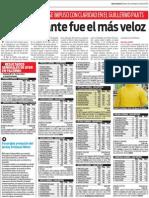 -Resultados del sábado en Palermo-