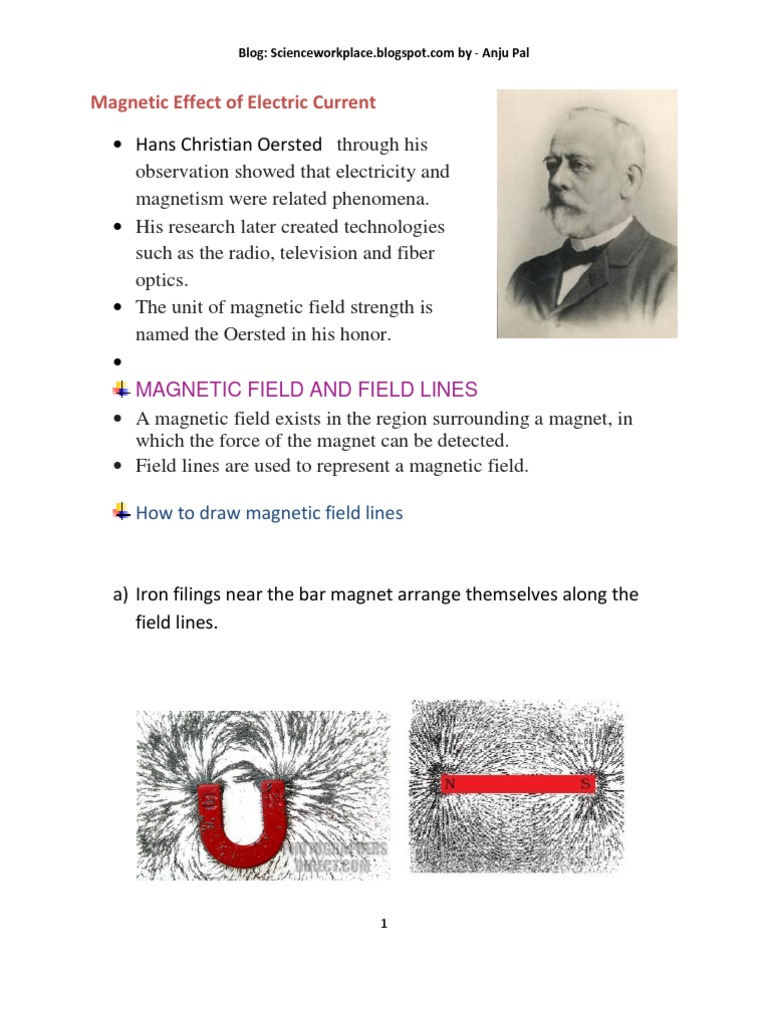 Magnetic Effect of Electric Current | Magnetic Field