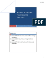 03 Business Structure Student Version