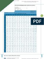 presa caluyo datos patacamaya y taludes.pdf
