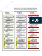 rrc - generic training session chart