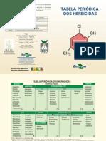 Tabela periódica dos herbicidas