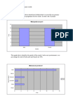 Questionnaire Results for audio visual product