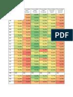 Tabel Bacalaureat 2013 - Judete - 98,3% centralizare.