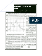 Crawford, A. - Mars-Uranus Cycle in US-Stock Prices