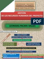 GESTION DE LOS RECURSOS HUMANOS DE UN PROYECTO.