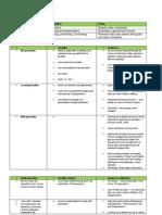 Summary 4th Generation Planner.docx