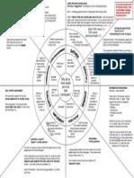 tasc wheel medium term plan