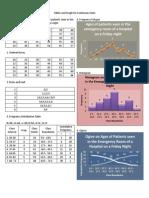 Continuous Data Sample