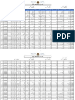 Resultats Mvt Enseignant Primaire2013