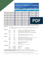 미국 BSML 2014 학비표
