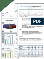 John Keells Holdings PLC Company Snapshot