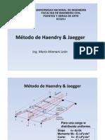 Metodo de Haendry & Jaegger
