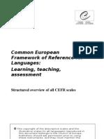 Common European Framework Reference Languages
