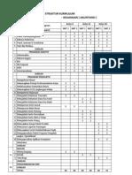 Struktur Kurikulum Akuntansi Smk Tp 2012-2013