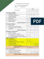 Struktur Pengembangan Kurikulum Akuntansi 2013