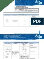 MA_U2_CP01_EMCR.doc