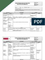 Caracterizacion de Proceso Gestion Documental