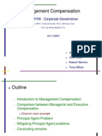 Management Compensation 2007