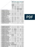 Calificaciones Prácticos 1-4