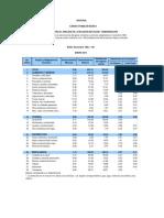 Copia de Ipc Canastabasica Nacional Ciudades 01 2013-1