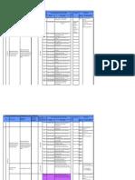 Database Standard Mandatori 270412