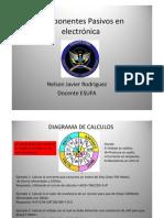 Componentes Pasivos en electrónica