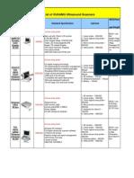 Xukang Medical Equipments List (3)