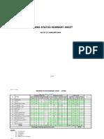 Hp II Dwg Status Summary Sheet Rev.36 for Mpr Mar-2011