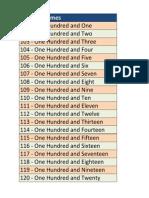 Number Names 101-120