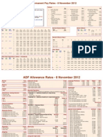 DFT Document PayRates