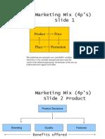 3.marketingmixslides