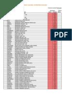 Inventario Tabaco y Alcohol Despues de Cerarr P02 08.07.13