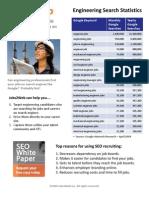 Engineering Job Search Statistics Q109